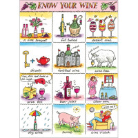 A080 Know Your Wine