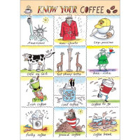 A116 Know Your Coffee